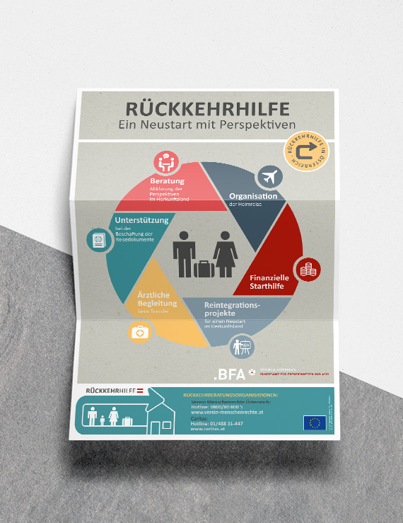 refugee information material